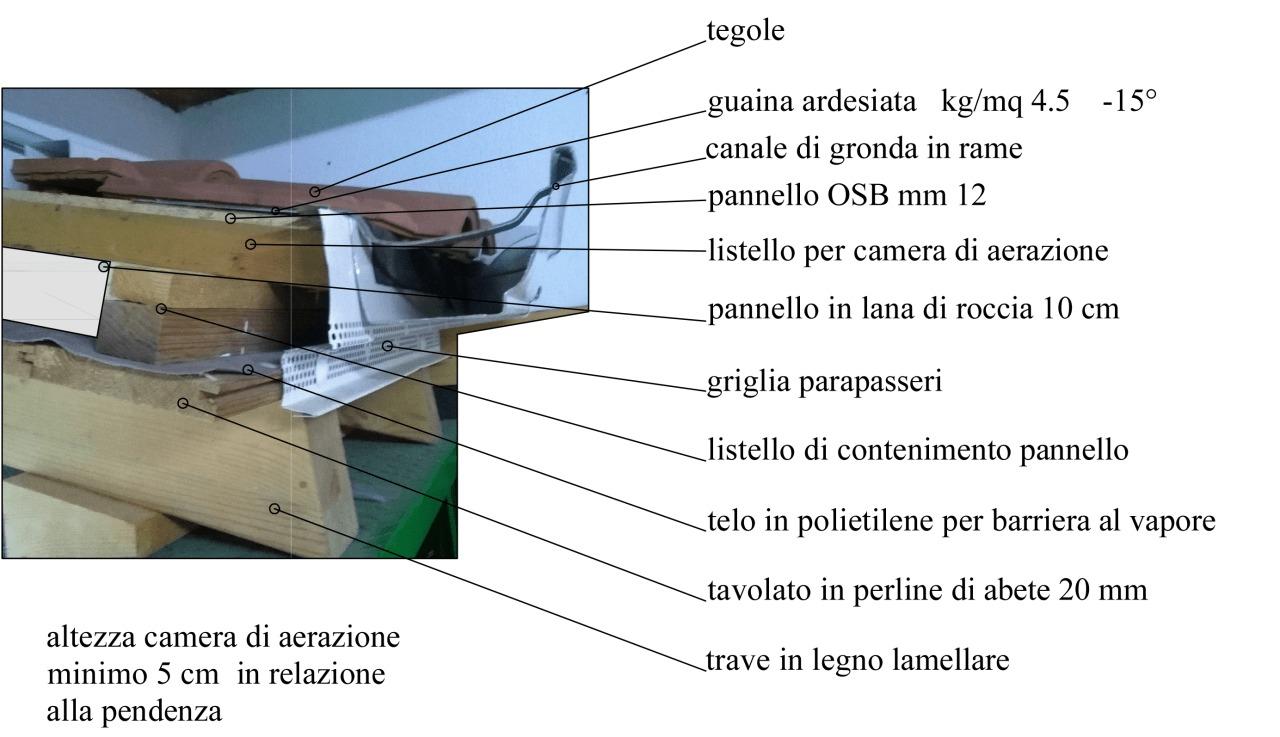 Tetti In Legno E Ventilati Reggio Calabria I G R Group